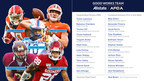 Twenty-Two College Football Players Recognized for Their Performance Off-the-Field and in their Communities