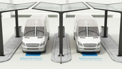 Wireless Charging Can Occur On-route or in Depot Situations Without the Need for Cables or Plugs.