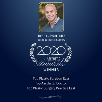 Broc L. Pratt, MD wins Top Plastic Surgeon East, Top Aesthetic Doctor and Top Plastic Surgery Practice in the Aesthetic Everything® 2020 Aesthetic and Cosmetic Medicine Awards