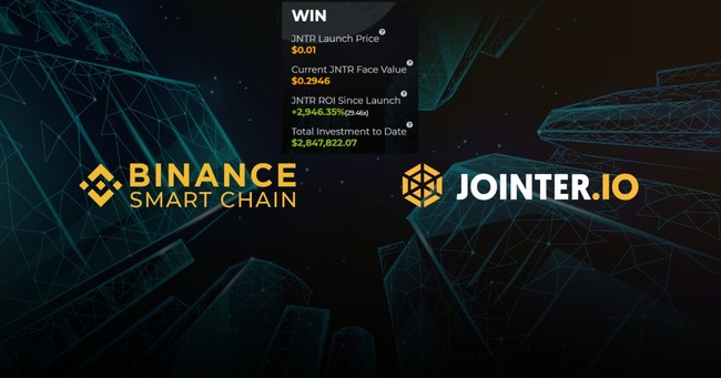 Jointer is built on Binance Smart Chain and grew from $0.01 to $0.2946 in 2 hours.