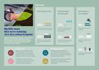 AXA XL Unveils Carbon Management Strategy