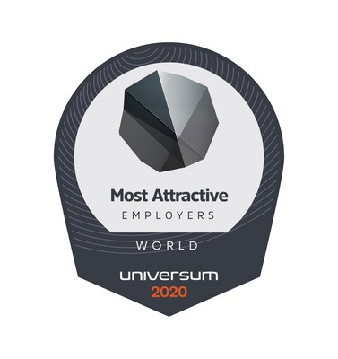 Worlds Most Attractiv Employers 2020 logo