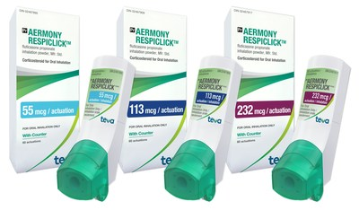 Teva Canada announces availability of Aermony RespiClick™ (fluticasone propionate inhalation powder), an innovative new device for the treatment of bronchial asthma (CNW Group/Teva Canada)