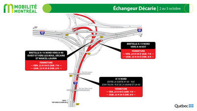 A15 nord (Décarie), fin de semaine du 2 octobre (Groupe CNW/Ministère des Transports)