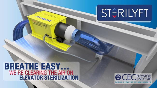 Sterilyft System