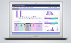 Thirstie Launches New Data Solutions Offering, Providing Alcohol Brands With Expansive Consumer Insights