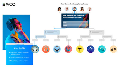 Introducing Journey, a one-of-a-kind decision tree content experience on The EX.CO Platform that uses smart technology to adapt in real-time based on user's responses.