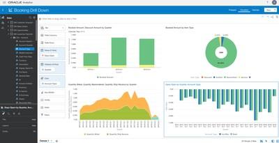 Oracle NetSuite Analytics Warehouse (PRNewsfoto/Oracle NetSuite)