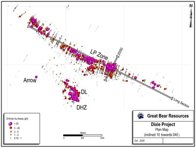 Figure 2: Inclined plan view of drill results to date. (CNW Group/Great Bear Resources Ltd.)