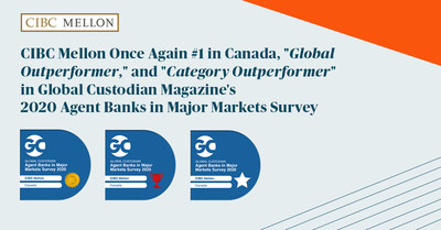 """CIBC Mellon Once Again #1 in Canada, """"Global Outperformer,"""" and """"Category Outperformer"""" in Global Custodian Magazine's 2020 Agent Banks in Major Markets Survey (CNW Group/CIBC Mellon)"""