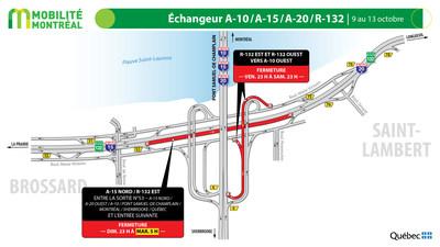 Échangeur A10 / R132 / pont Samuel-De Champlain à Brossard, fin de semaine du 9 octobre (Groupe CNW/Ministère des Transports)
