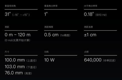PandarXT specifications (PRNewsfoto/Hesai Technology)