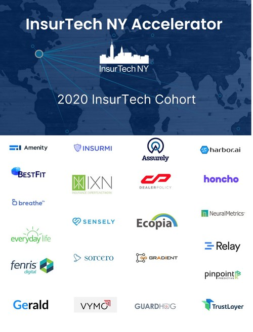 2020 Insurance Accelerator Cohort