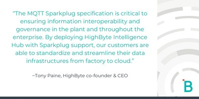 HighByte Announces Support for MQTT Sparkplug