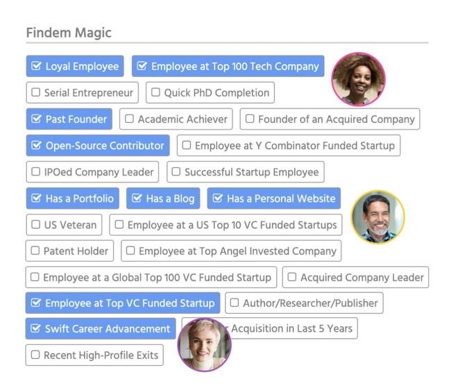 Findem People Intelligence Platform