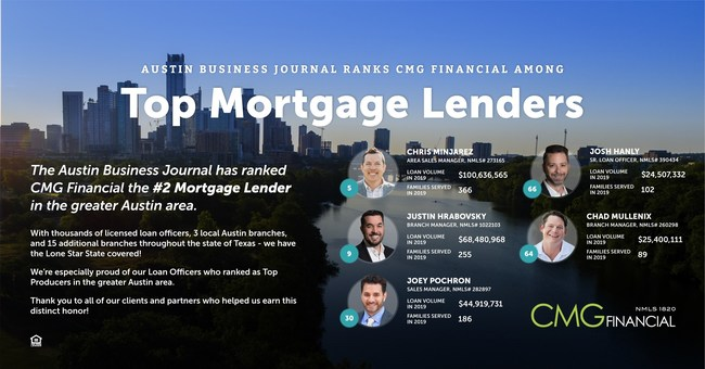 Austin Business Journal Names CMG Financial #2 Top Mortgage Lenders