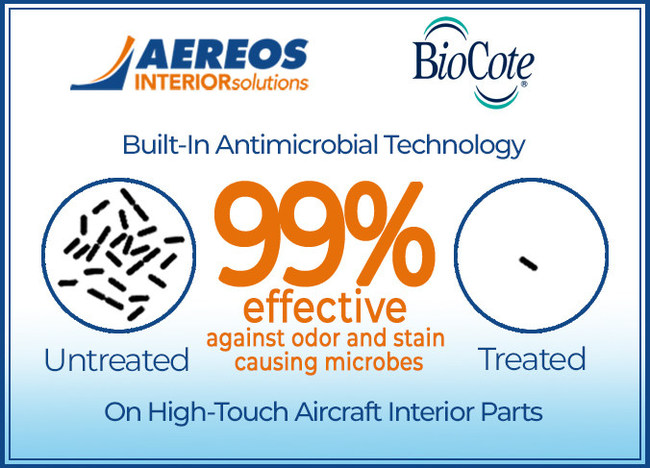 First Built-In Antimicrobial Technology on High-Touch Aircraft Interior Parts Certified as Greater than 99.8% Effective Against Odor and Stain Causing Microbes