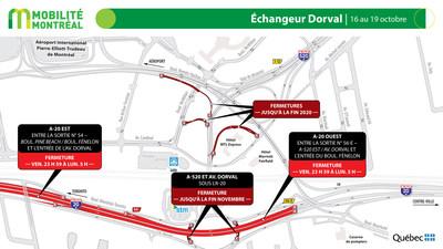 A20 et échangeur Dorval, fin de semaine du 16 octobre (Groupe CNW/Ministère des Transports)