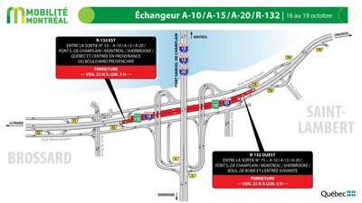 R132 à Brossard, fin de semaine du 16 octobre (Groupe CNW/Ministère des Transports)