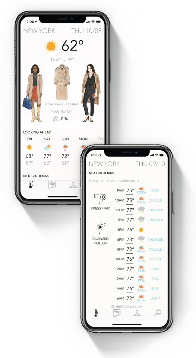 Weather and style (PRNewsfoto/Latitude)
