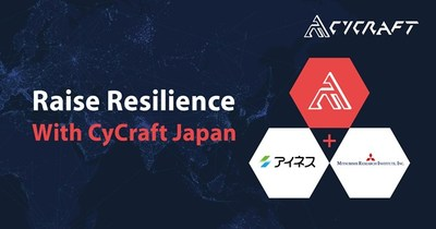 Raise Resilience with CyCraft Japan