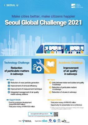 Seoul Global Challenge 2021
