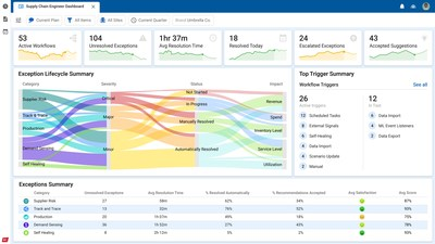 The supply chain engineer dashboard as part of the new Kinaxis Command & Control Center. (CNW Group/Kinaxis Inc.)
