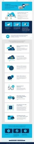 8 Ways to Enable the Cloud Edge: Use Cases for the Cisco Catalyst 8000 Edge Platform Family