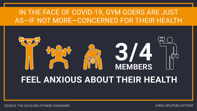 "The International Health, Racquet & Sportsclub Association (IHRSA) released first-of-its kind data from a new national survey of Americans with gym memberships that addresses their physical and mental state throughout the COVID-19 pandemic. The full results from the study, which was conducted in collaboration with leading international insights company Kelton Global, a Material Company, are published in ""The COVID Era Fitness Consumer"" IHRSA report."