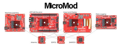 SparkFun's MicroMod is a new, growing ecosystem of modular carrier and processor boards designed for rapid prototyping and dynamic project changes. The interchangeable development ecosystem leverages the M.2 connector to link microcontroller processor boards to carrier board peripherals, allowing users to easily swap out controllers based on project needs.