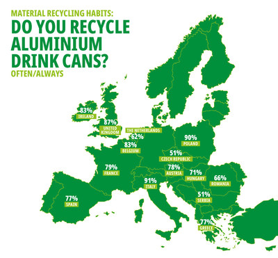 Every Can Counts Campaign infographic – European aluminium drink cans recycling rates across Europe