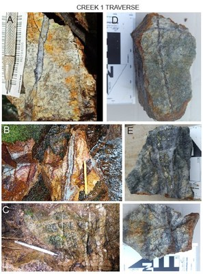 Figure 3. Field photographs of the Shakai discovery zone at Cascas. Creek 1 Traverse: A: Molybdenite lined quartz vein. B: Center-line pyrite vein. C: Stockwork of quartz/sulphide veins. D: Chip sample of B vein. E: Chip sample of banded massive pyrite-silica-molybenite. F: Banded pyrite-chalcocite-chalcopyrite vein. (CNW Group/Luminex Resources Corp.)