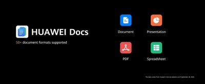 HUAWEI Docs (PRNewsfoto/Huawei Consumer Business Group)