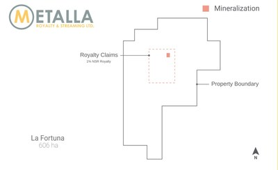 La Fortuna Royalty Map (CNW Group/Metalla Royalty and Streaming Ltd.)