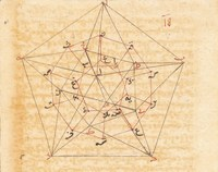 Image from an early copy edition of Euclid's Elements by the 13th Century scholar and polymath Nasir al-Din al-Tusi (D.1274).
