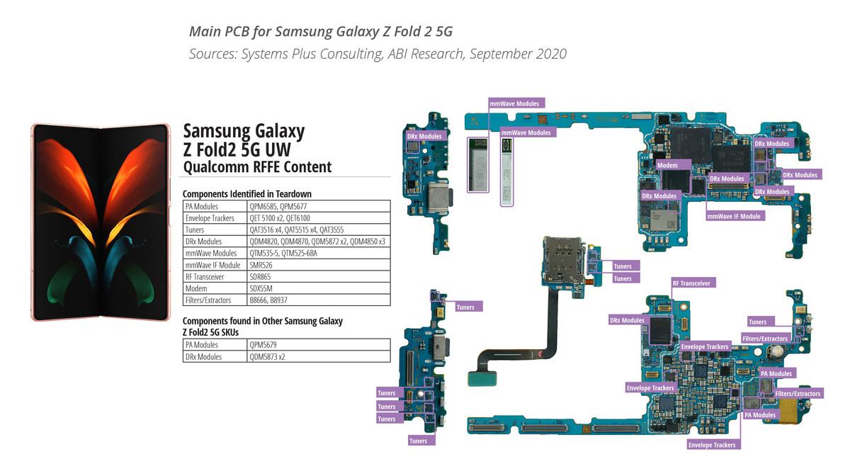 ABI_Research_Teardown_Galaxy.jpg?p=twitt