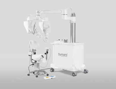 MMI's Symani ® Surgical System for Robotic Microsurgery