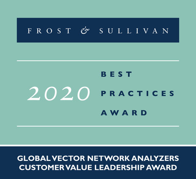 2020 Global Vector Network Analyzers Customer Value Leadership Award