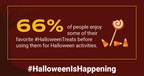 66% Admit To Stealing From Their Halloween Candy Stash