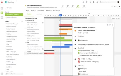 Swit's Timeline view sorts the tasks in project Social Media and Blog in Gantt chart. The default Timeline view shows the tasks by buckets (custom groups set by users) while the alternative Workload view sorts the tasks by assignees of the tasks.