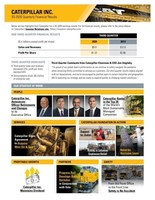 Caterpillar Reports Third-Quarter 2020 Results