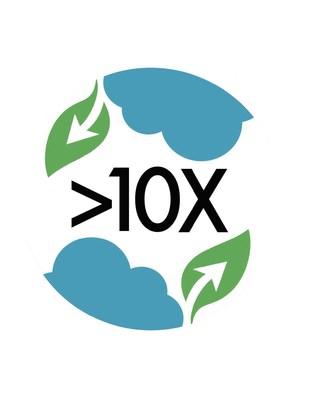 Fungi Perfecti is >10x Climate Positive!