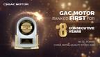 GAC MOTOR es reconocida cómo campeona en el Estudio Inicial de Calidad en China de J.D. Power por octavo año consecutivo