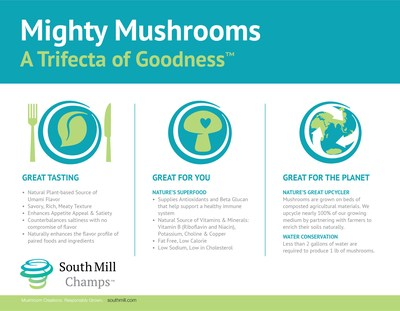 Mighty Mushrooms, Trifecta of GoodnessTM