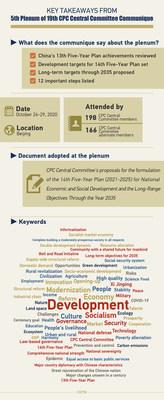CGTN Explainer: ¿Cuál es la hoja de ruta de China para los próximos 15 años? (PRNewsfoto/CGTN)