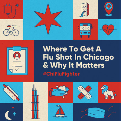 Flu Shot Importance Campaign Culminates with Two Influencer Hosted Social Takeovers