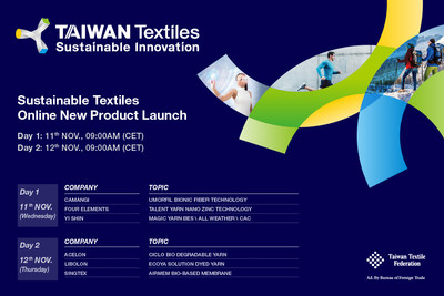 Sustainable Textiles Online New Product Launch