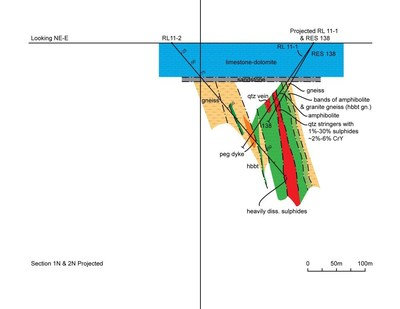 Cross section of Drill Hole 11-2