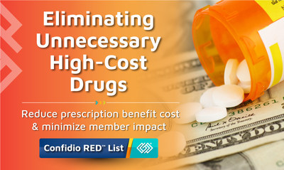 Empowering plan sponsors to counteract drugs that drive higher pharmacy benefit costs by identifying clinically equivalent prescription or over-the-counter alternatives available at significantly lower costs.