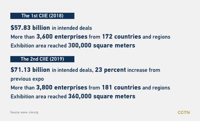 CGTN: Las soluciones de China para una economía global golpeada por la pandemia: cooperación y apertura (PRNewsfoto/CGTN)